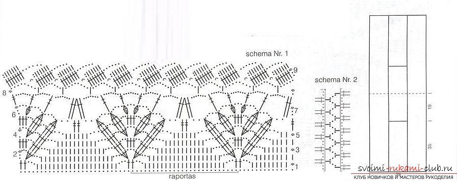 Как связать крючком ажурные летние женские кофточки в разных техниках со схемами.. Фото №17