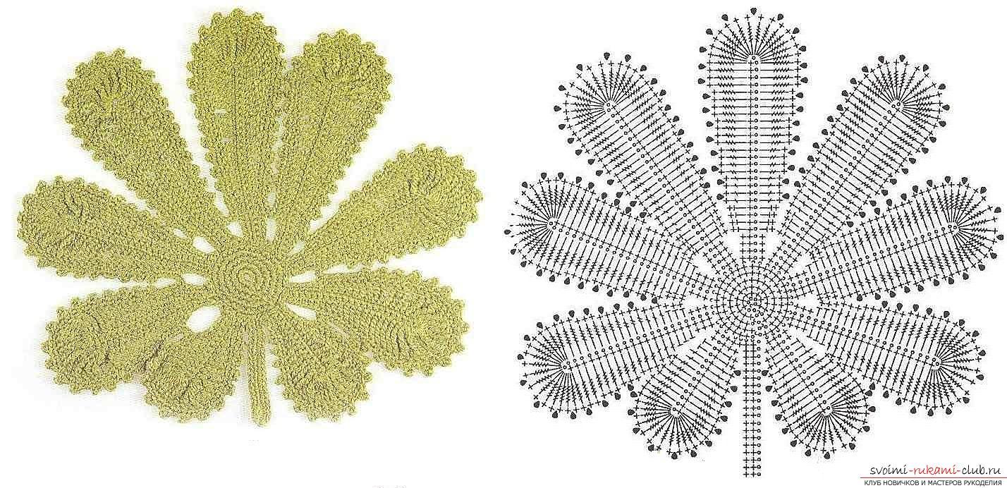 Схемы и подробное описание как связать крючком листья разных форматов.. Фото №3