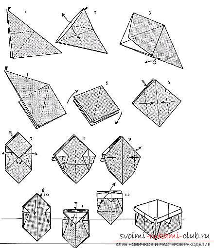 Схема сборки коробки. Фото №3