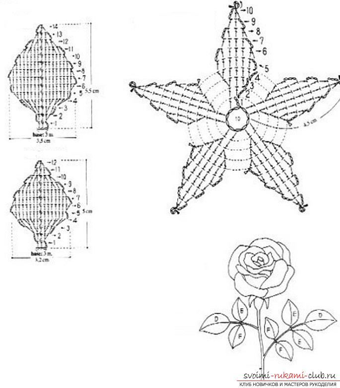 Схемы и подробное описание как связать крючком объемную и плоскую розу своими руками.. Фото №3