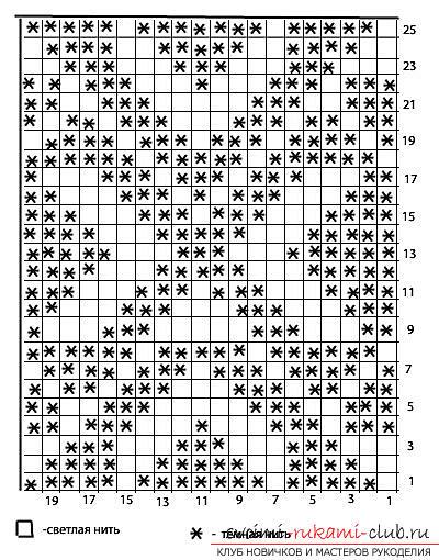 Вяжем жаккардовые узоры спицами по схемам. Фото №9