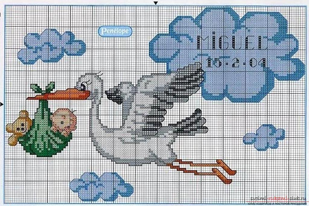 Схемы вышивки «облака» - Вышивка крестом