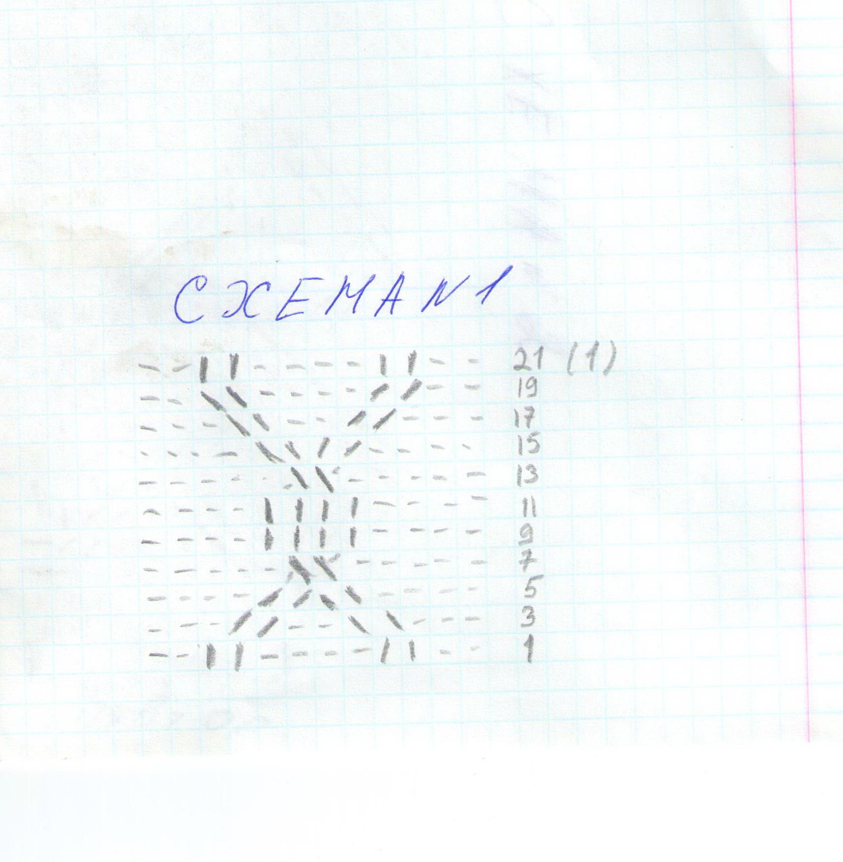 Пошаговая фото-инструкция по вязанию детского свитера на спицах. Фото №4