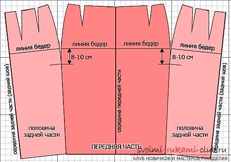 Как должна выглядеть выкройка длинной юбки? Делаем всё своими руками