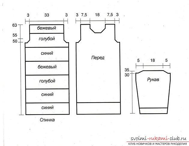 Инструкция о том, как создаются выкройки платьев для девочек своими руками