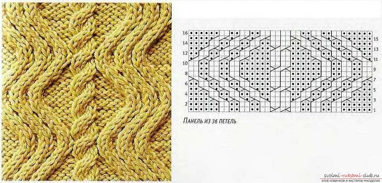 Knitting Irish Stitches : Stricken: Aran/Cable/Irish on Pinterest Cable, Cable Knit and Knitting Stit...