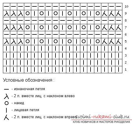 Ажурные волнистые узоры для вязания спицами с описанием и схемами 13