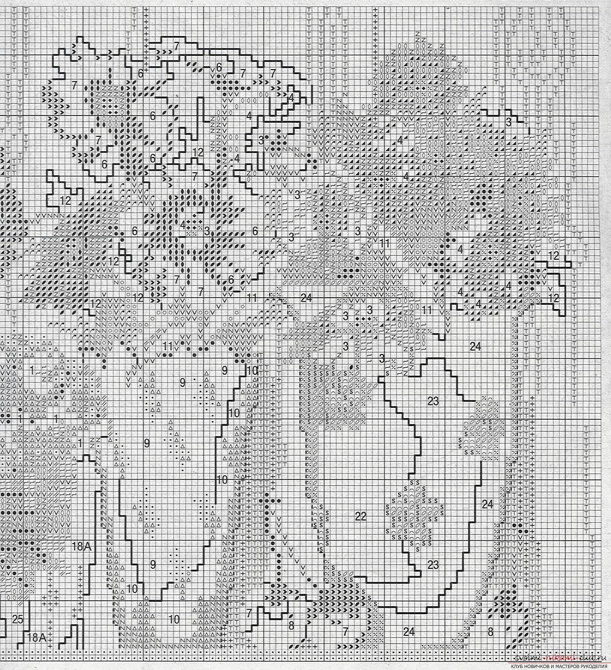 Вышивка крестом различных цветов в вазоне по бесплатным схемам. Фото №7