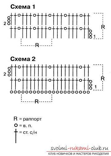 Как связать крючком летнюю маечку для детей разного возраста со схемами и описанием.. Фото №3