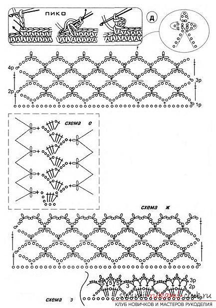 Как связать крючком ажурные летние женские кофточки в разных техниках со схемами.. Фото №14