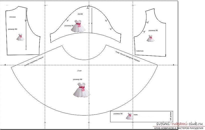a666d316619 Выкройки для платья для девочки. Выкройки платьев для девочек 1 года ...