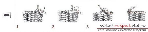 обозначения схем вязания спицами: понимать легко и просто. Фото №16