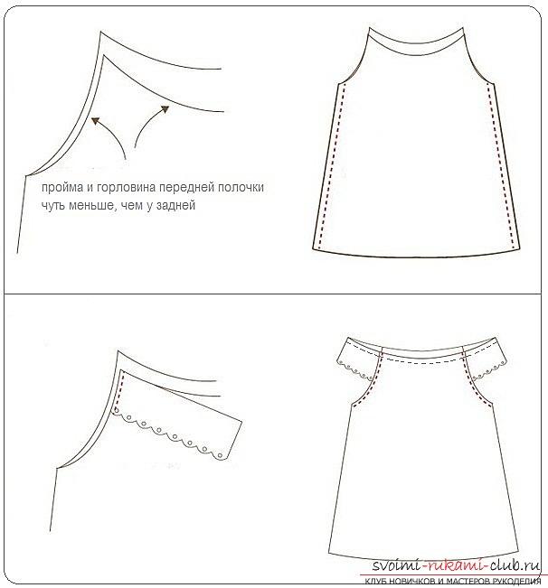 фотоинструкция по выкройке сарафана для девочки. Фото №6