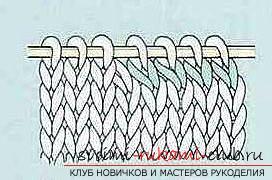 обозначения схем вязания спицами: понимать легко и просто. Фото №9