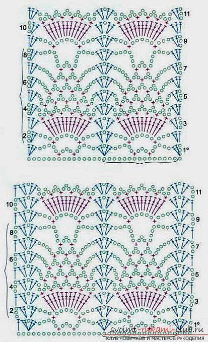 Схемы и описание вязания крючком женских летних кардиганов, фото готовых изделий.. Фото №3