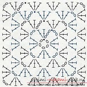 Вязания крючком квадрата: простые схемы и инструкция. Фото №5