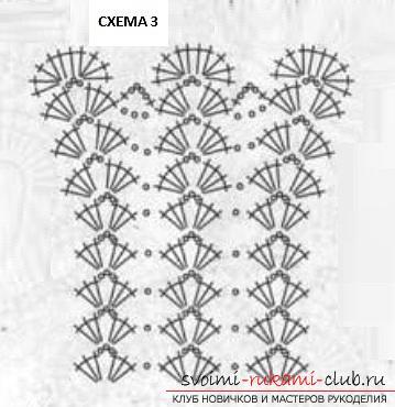 Как связать кружевные платья своими руками крючком, используя различные техники вязания.. Фото №11