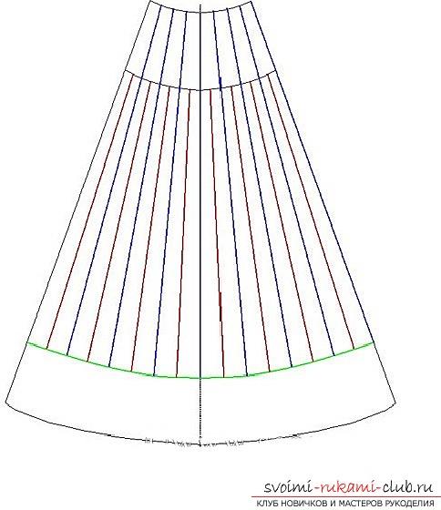 фотосхема для выкройки платья. Фото №1