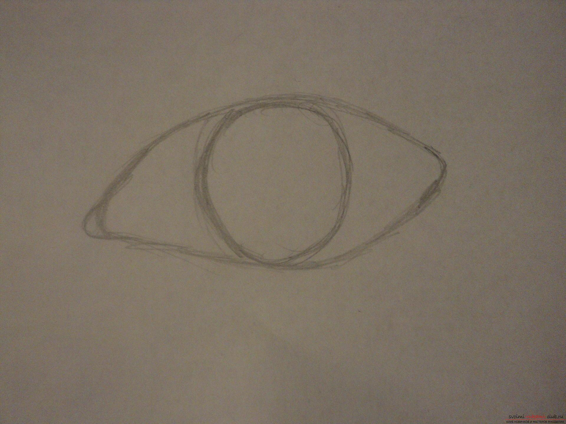 Этот подробный мастер-класс по рисованию с фото и описанием научит как поэтапно нарисовать глаза карандашом