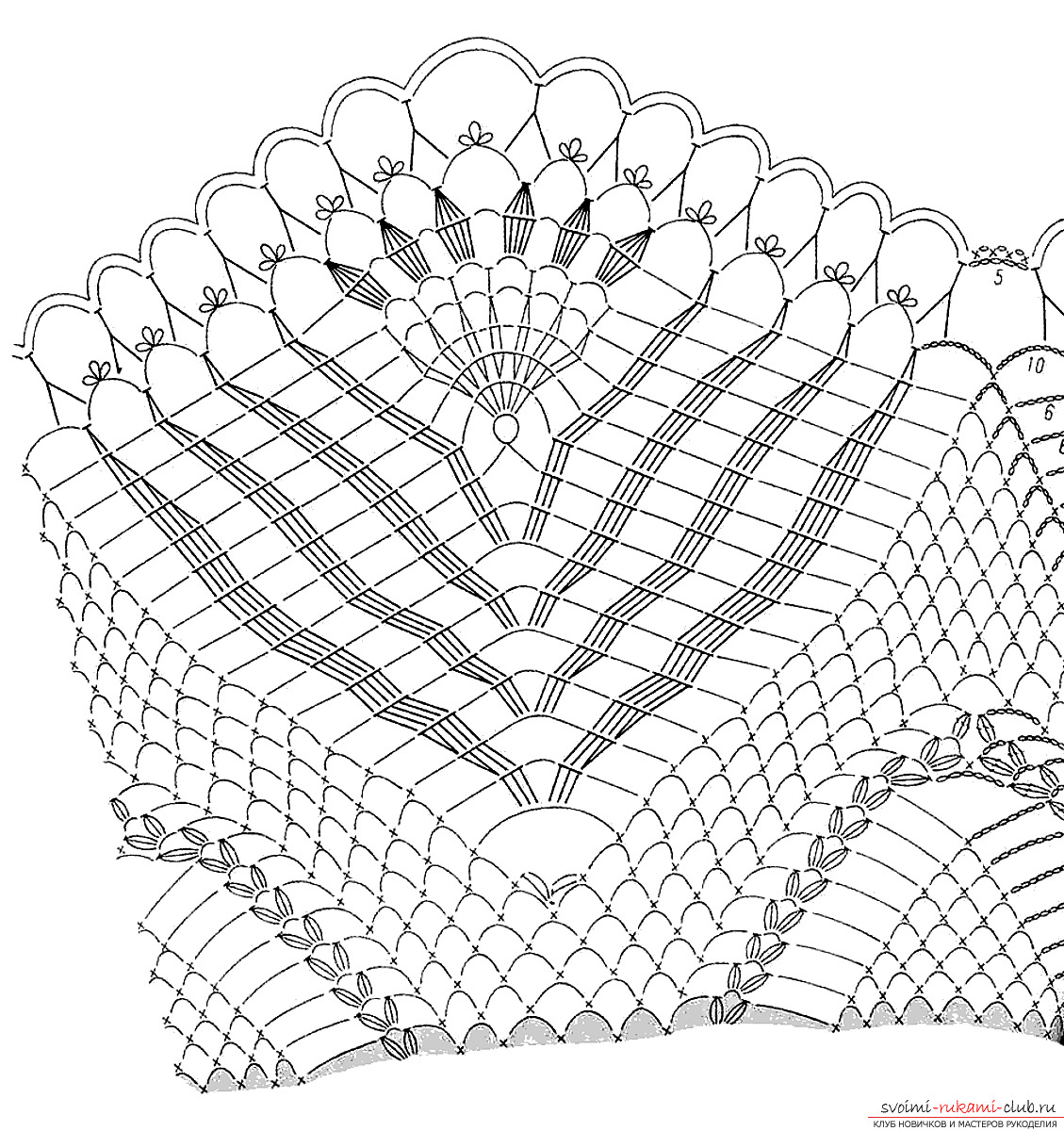 Вязание ажурной скатерти для кухонного стола
