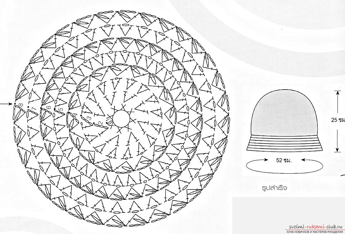 схема шапка новорожденному крючком
