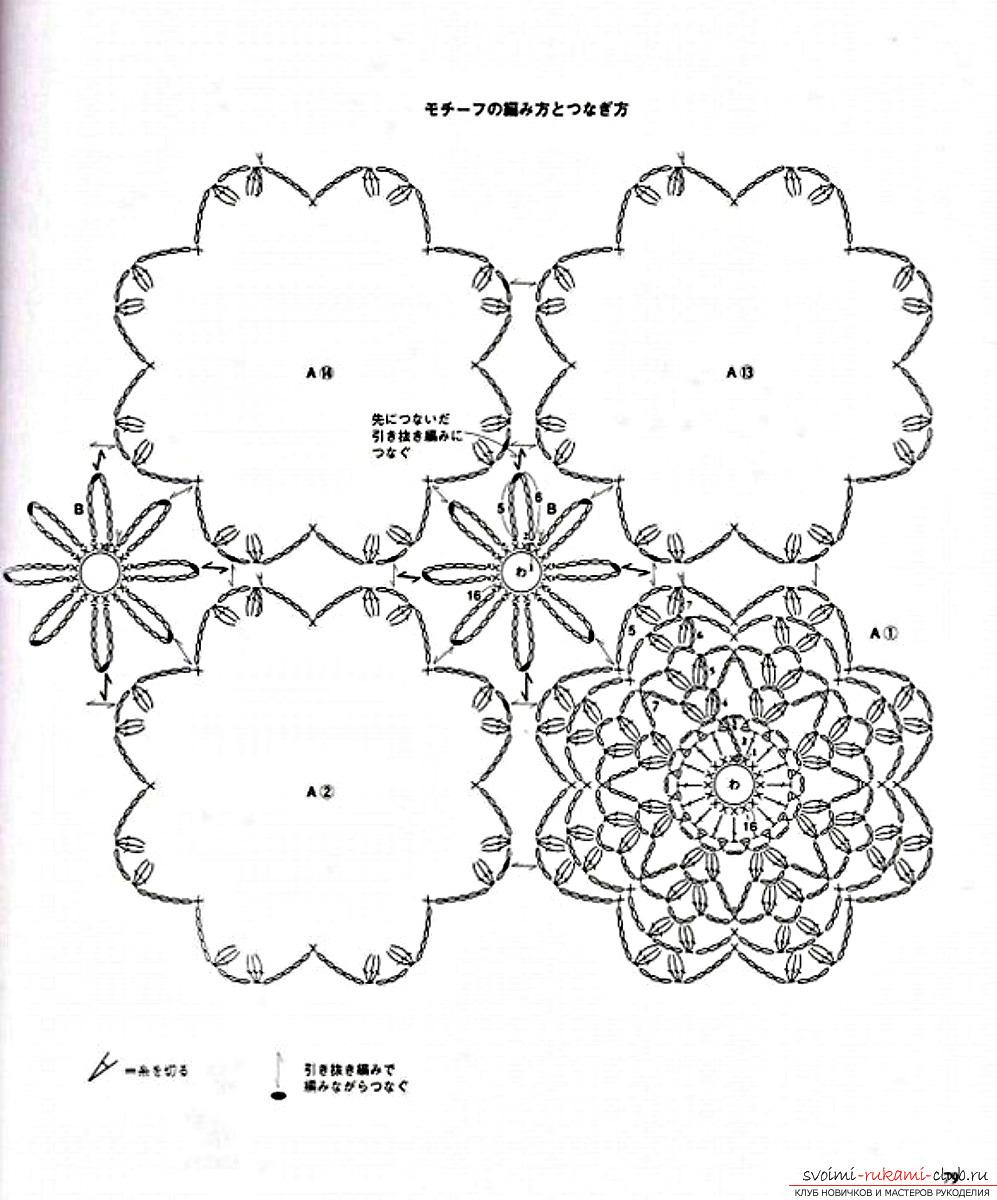 плед для новорожденного листья крючком схема