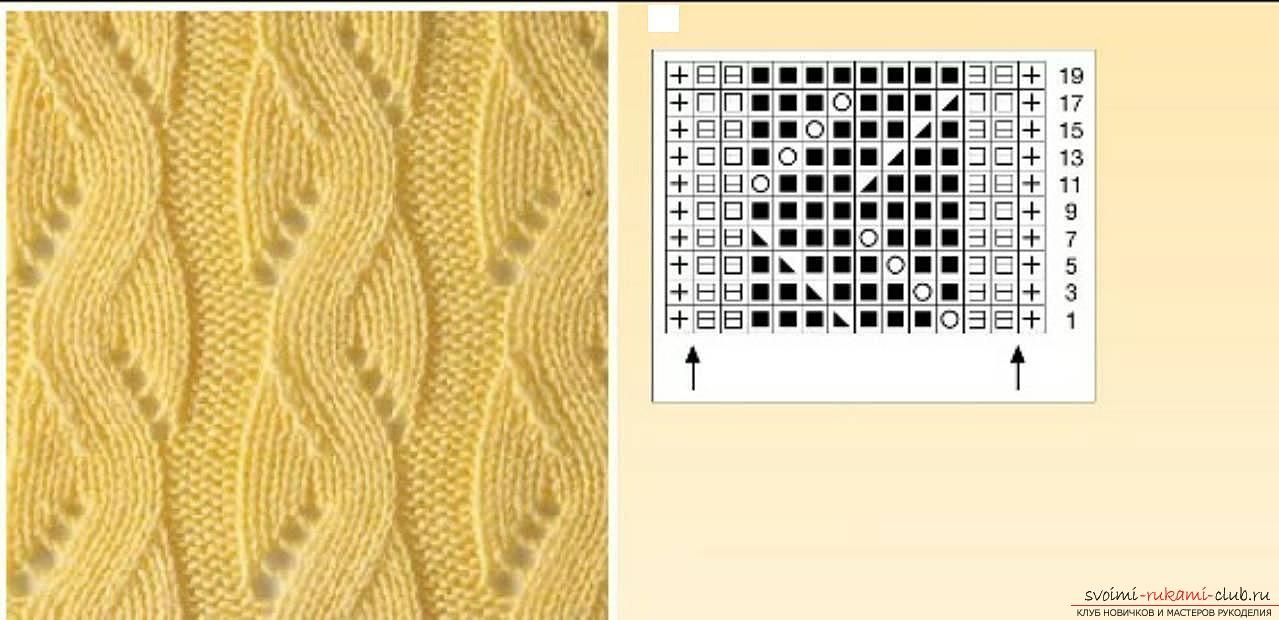 Вязание спицами оригинальных ажурных узоров