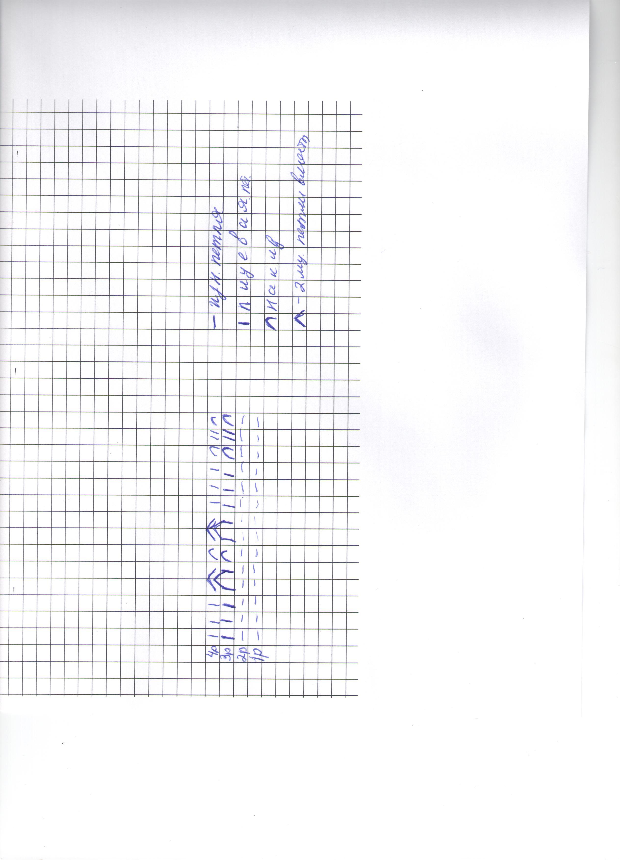 Фотографии к уроку по вязанию на спицах кофты для девочки. Фото №2