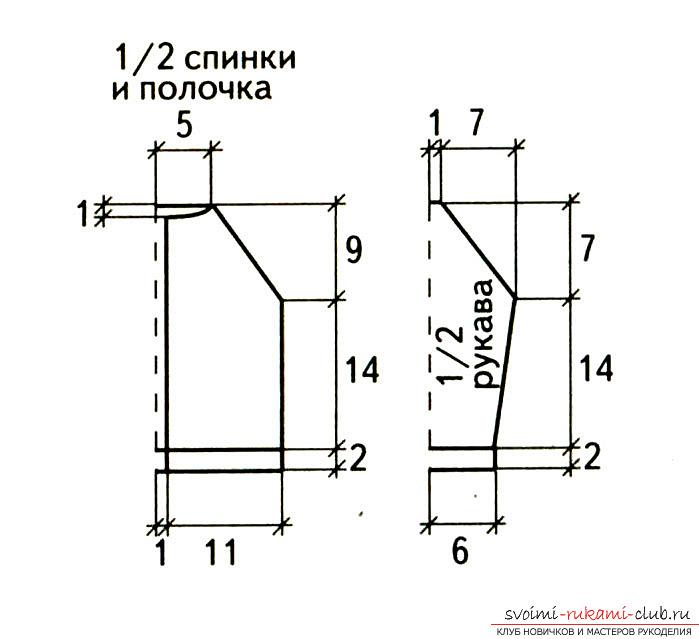 Вязание детской кофточки спицами. Схема и фото для начинающих рукодельниц. Фото №4