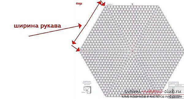 Вязание крючком кофты из шестиугольников мастер-класс