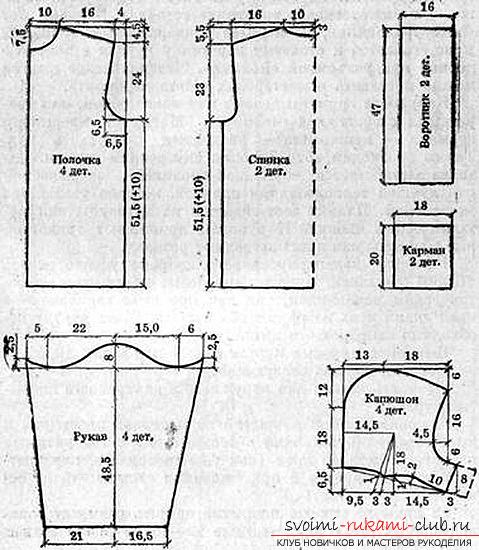 Наличие в нашей выкройке женской удлиненной куртки... Да, мы предлагаем только бесплатные выкройки. описания шитья