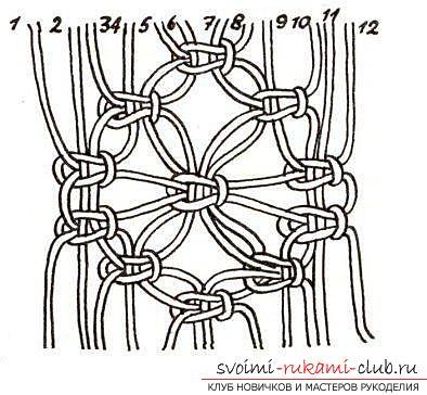 Схемы рисунков макраме