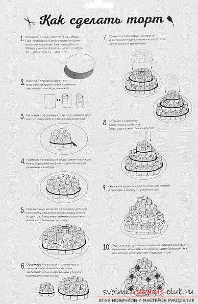Торт перчатки мастер класс