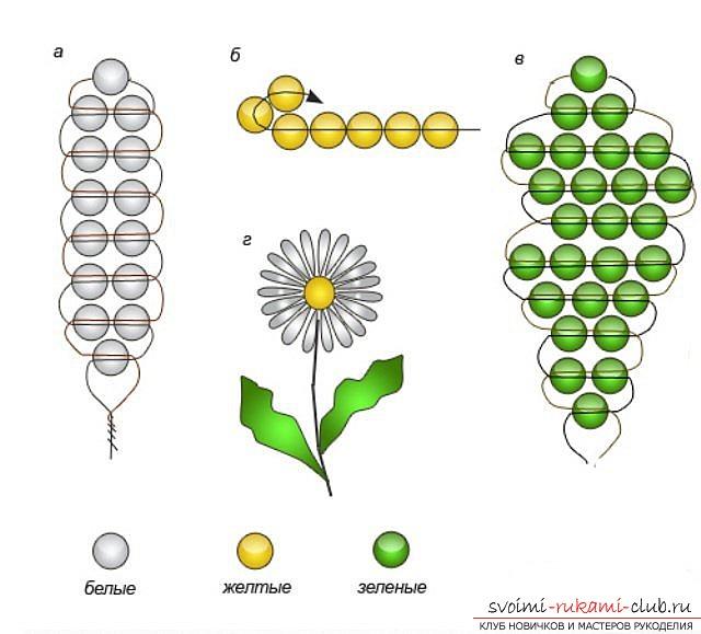 цветы цветок бисер