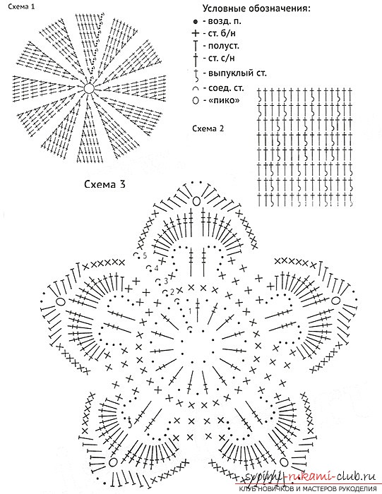 Вязаная летняя шапочка крючком схема фото 165