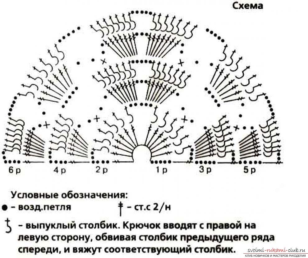 Схема шалей вязанных крючком фото 730