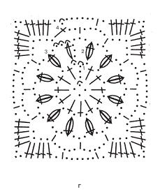 Этот подробный мастер-класс вязания кофты спицами и крючком расскажет как своими руками связать наядную кофту для детей