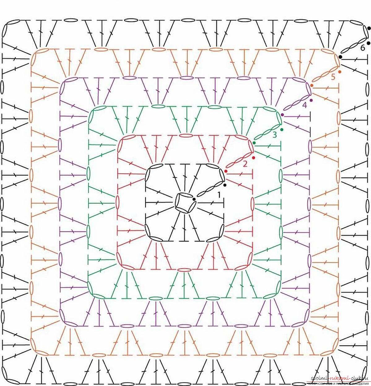Прихватки крючком квадратные с схемой