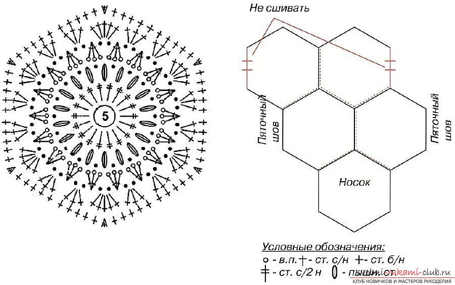 0685661f823 Вязание крючком схема  тапки из шестиугольных мотивов. Фото №2