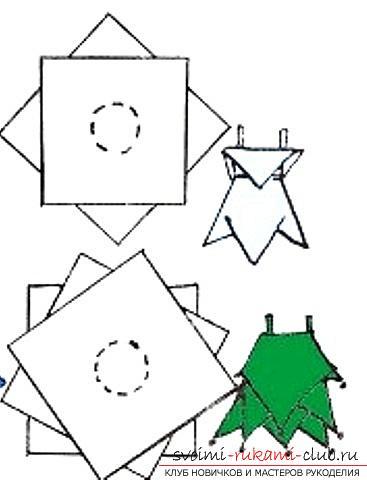 Новогодние костюмы: простые выкройки