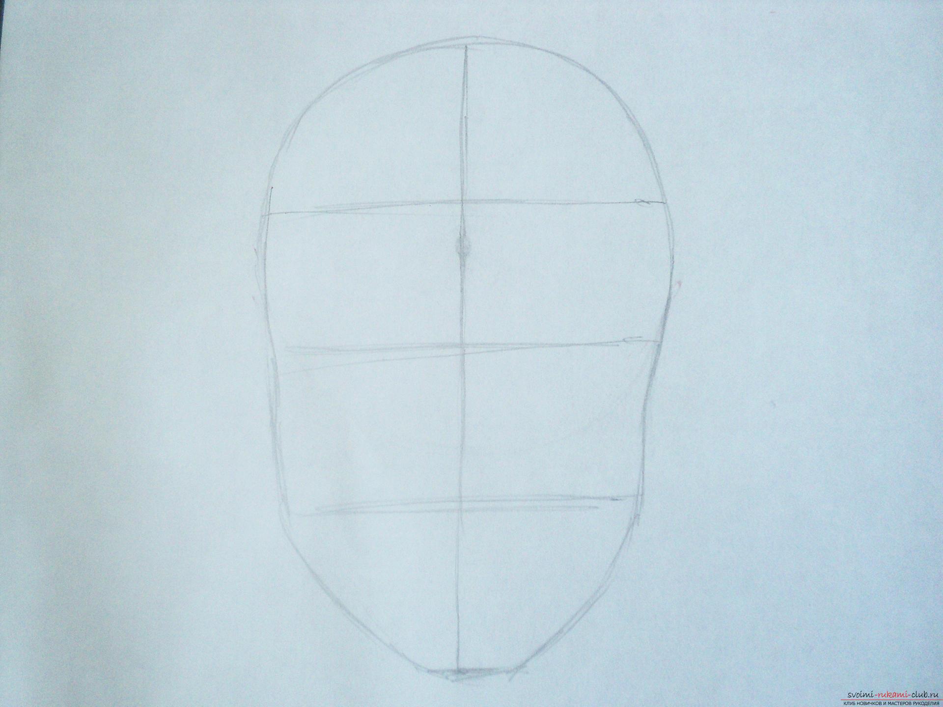 Учиться рисовать портреты для начинающих карандашом поэтапно 64