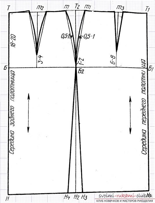 Исчерпывающая информация о том, как сделать выкройку прямой юбки своими руками