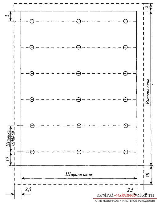 Как самостоятельно изготовить стильные и функциональные римские шторы для кухни