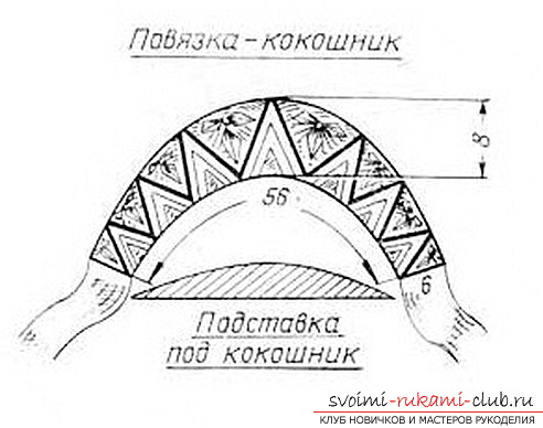 Как сделать русский народный кокошник своими руками