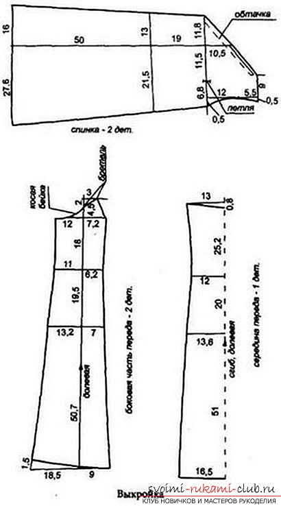 Выкройка сарафана в пол отличается тем, что пришивается большее число горизонтальных полосок. Поэтапное выполнение пошива летнего сарафана, которое описали