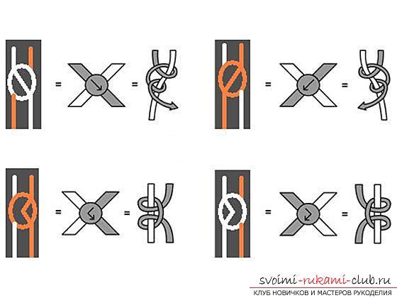 схема фенечек прямым плетением с надписями