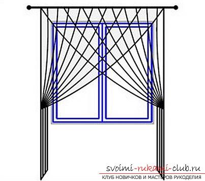 Сшить легкие воздушные шторы для кухни, придающие помещению уют и тепло домашнего очага