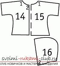 Одежда для пупсов своими руками, которую можно выполнить, сшив или связав.</p> </div> <p> Фото кукольной одежды и выкройки для ее изготовления.</p> <p> Схемы для вязания одежды для кукол.. Фото №11″ width=»200″ height=»220″/></p> <p>Шьем курточку так:</p> <ul> <li>Сначала нужно прострочить швы на плечах и верхней части рукавов.</li> <li>Далее обрабатываем боковые швы и нижнюю часть рукавов.</li> <li>Сшиваем между собой две части деталей капюшона.</li> <li>Теперь сшиваем капюшон с горловиной изделия.</li> <li>Для того чтобы создать аккуратные срезы на курточке их следует обработать при помощи косой бейки. Ее необходимо пристрочить таким образом, чтобы меховой срез изделия оказался внутри, сложенной пополам бейки.</li> <li>Осталось сделать петли и пришить пуговки</li> </ul> <p>Замечательная кукольная курточка готова!</p> <p>Если вы действительно возьметесь за работу и начнете обшивать кукол и пупсов вашей дочурки, ее благодарности не будет предела.</p> <p> Ведь кто, как не мама, сможет создать самые лучшие шедевры кукольной моды и вложить в изготовление кукольного гардероба всю свою фантазию и заботу.</p> </div> <div class=