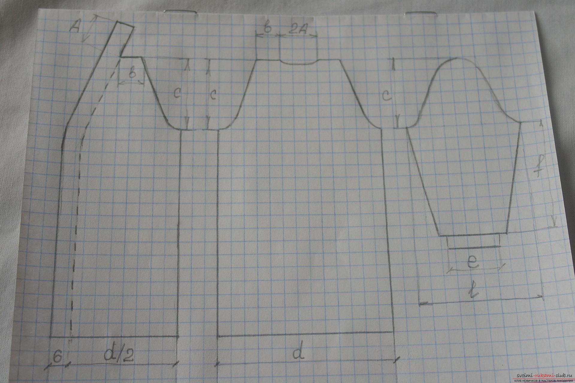 Этот мастер-класс с подробными описанием и фото научит как создать спицами вязанное пальто.. Фото №3