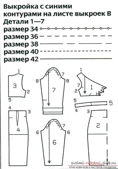 Как сделать выкройку трикотажного платья?. Фото №1